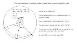 Angle at the centre (page 4)