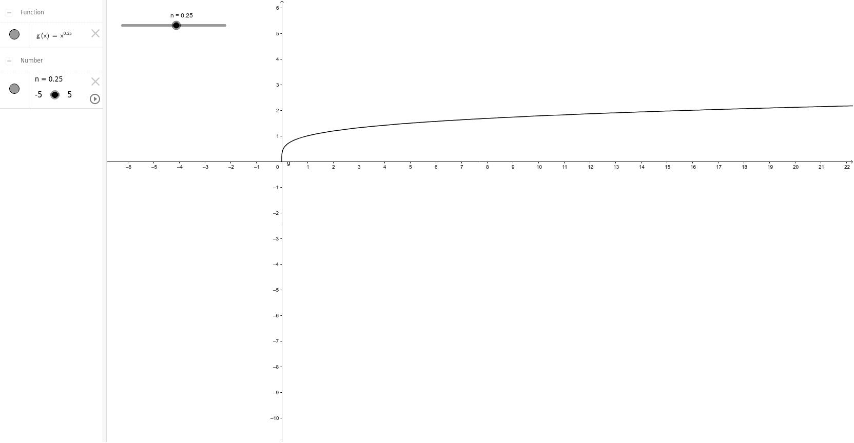 Parameter von Potenzfunktionen