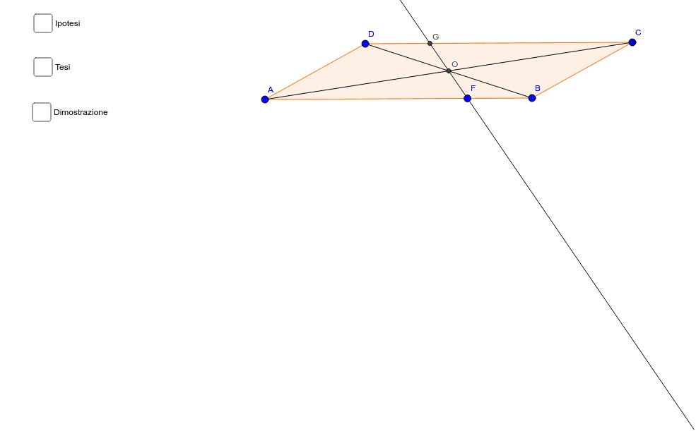 Dimostra che una qualunque retta condotta per il punti di incontro delle diagonali di un parallelogramma lo divide in due trapezi congruenti.