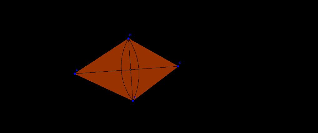 Dados tres puntos no alineados se puede construir una figura geométrica