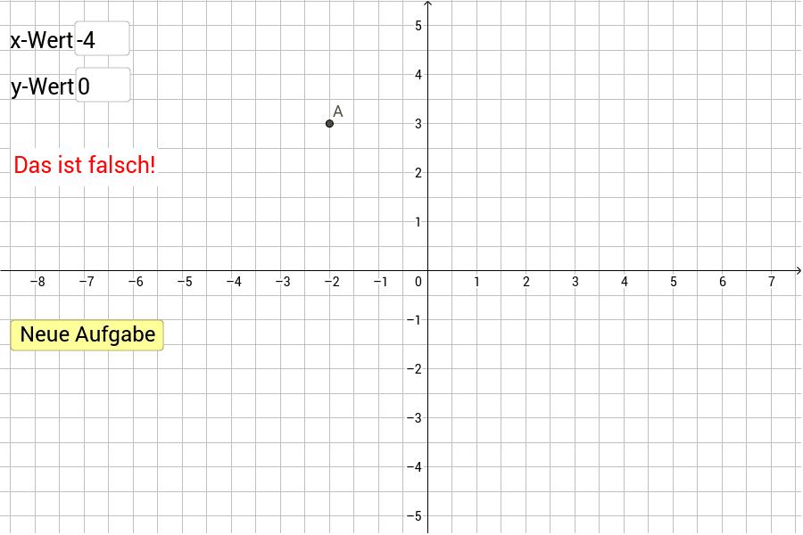 Lies die Koordinaten des Punktes A ab und gib sie in das jeweilige Feld ein. Bestätige deine Eingabe mit der Enter-Taste.