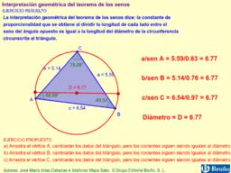 Interpretación geométrica del teorema de los senos