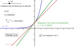 Fonction exponentielle TES