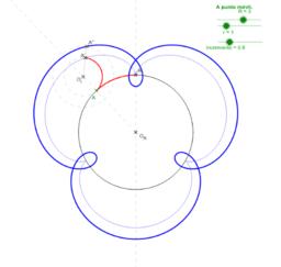 DT2.Cíclicas.Epicicloide alargada.