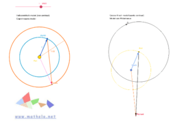 Dózsa Kopernikusz és Ptholemaiosz