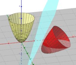 Superfície simètrica d'una altra respecte d'un pla