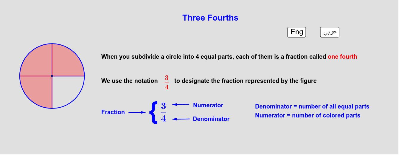 Three Fourths       الثلاثة أرباع Press Enter to start activity