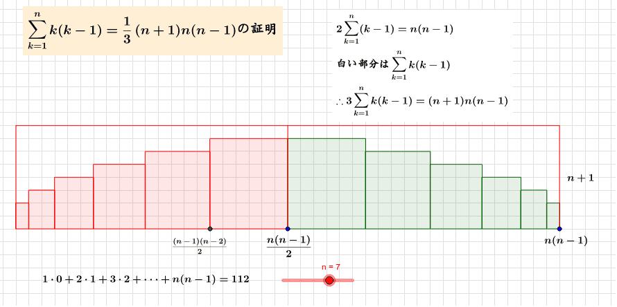 ∑k=n(n+1)/2を元に、∑k(k-1)を求める。
