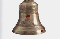 Suono della campana