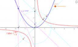 放物線は相似・直角双曲線も相似