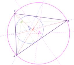 Četiri karakteristične točke trokuta