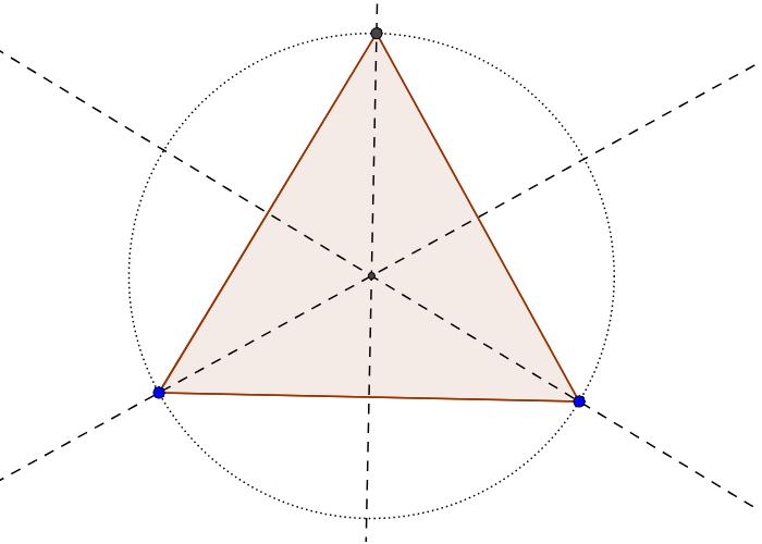 Les mediatrius dels costats d'un triangle es tallen en un punt que s'anomena circumcentre