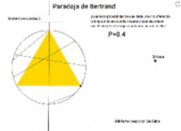 Paradoja de Beltrand