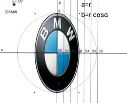 Pravoúhlý průmět kružnice