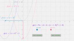 translations of f(x)=x^2