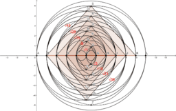 Ciklusi 0 - 10 in 0 - 11... trikotna števila spirala... 4