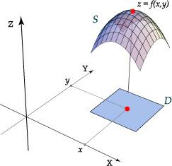 Función de varia variable