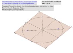 Newton Principia Bk. I Lemma 12