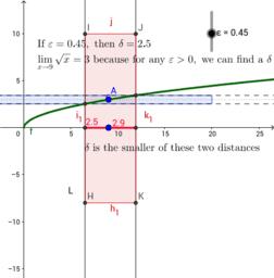 Epsilon-Delta for sqrt(x)