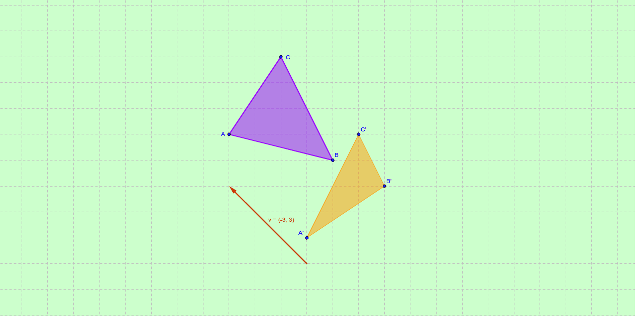 Mou els vèrtex del trnangle A'B'C' perquè sigui el traslladat del triangle ABC segons el vector v. Pots canviar de vector de translació pulsant la tecla F9.
