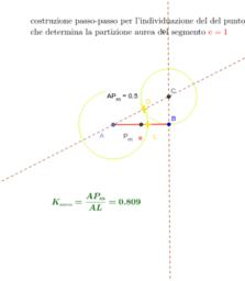 segmento aureo - coefficiente k-aureo