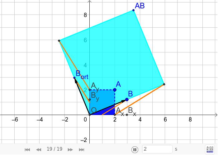 AB = x(A) B + y(A) ort(B)  (A è il moltiplicatore, B è il moltiplicando) Premi Invio per avviare l'attività