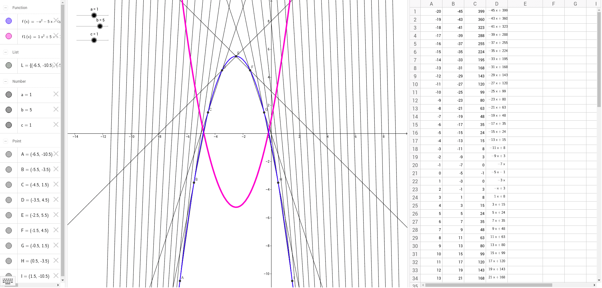 how to to make a function from points on geogebra