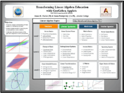 Transforming Linear Algebra Education with GeoGebra