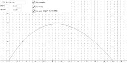 Differentialekvationer - Riktningsfält