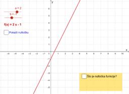 Nultočka linearne funkcije