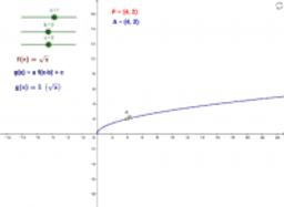 g(x)=a·f(x-b)+c