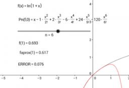 Taylor Series - a Geogebra approach.