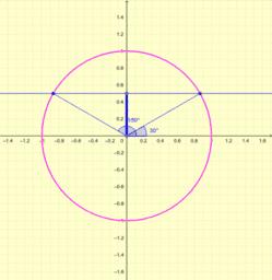 Ángulos con una razón trigonométrica dada