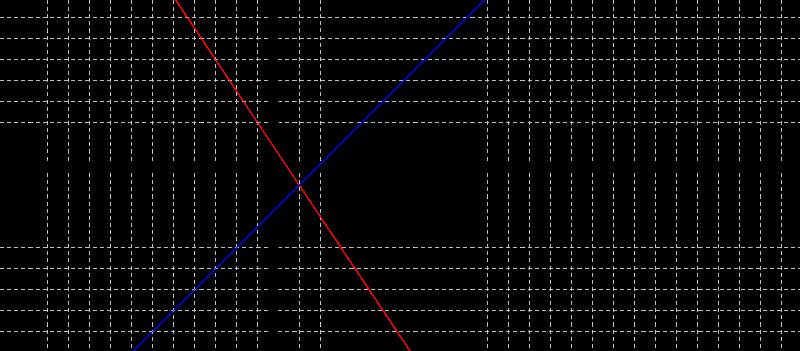 Sistema compatible determinat