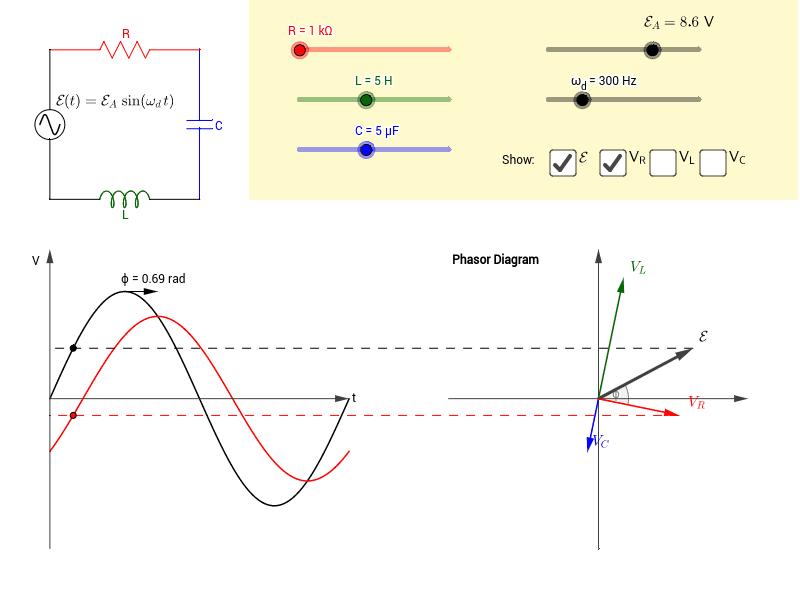 Driven rlc circuit using phasors geogebra geogebra applet ccuart Image collections