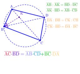 Ptolemy's Theorem