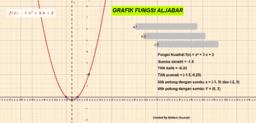 GRAFIK FUNGSI ALJABAR 1