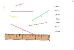 Broken ruler (inches)