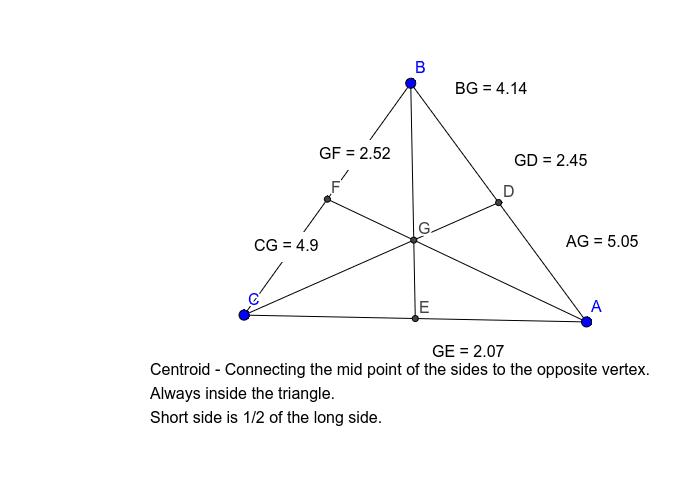 Centroid
