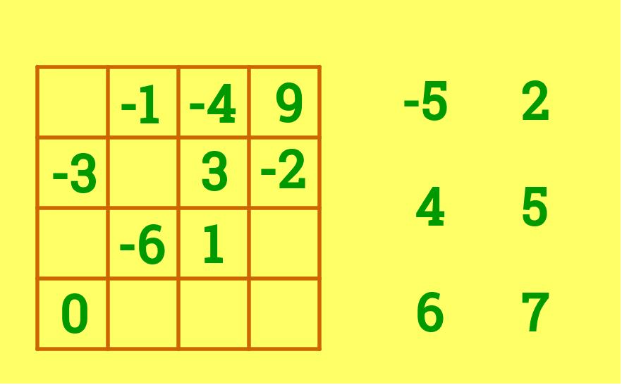 Versleep de gehele getallen op de juiste plaats in het magisch vierkant zodat de som zowel HORIZONTAAL, VERTICAAL als DIAGONAAL gelijk is. Klik op de pijltjes rechts bovenaan voor een nieuwe opgave. Press Enter to start activity