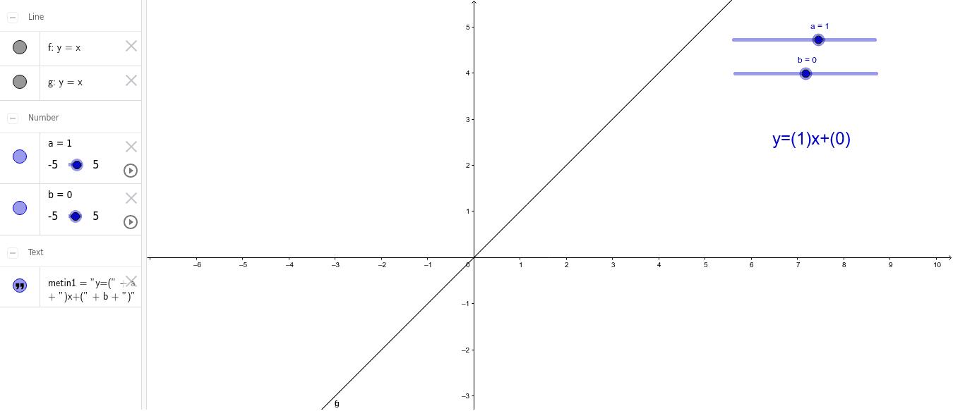 doğru denklem grafiği Etkinliği başlatmak için Enter'a basın
