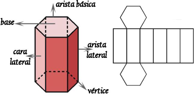 Prisma ( hexagonal)