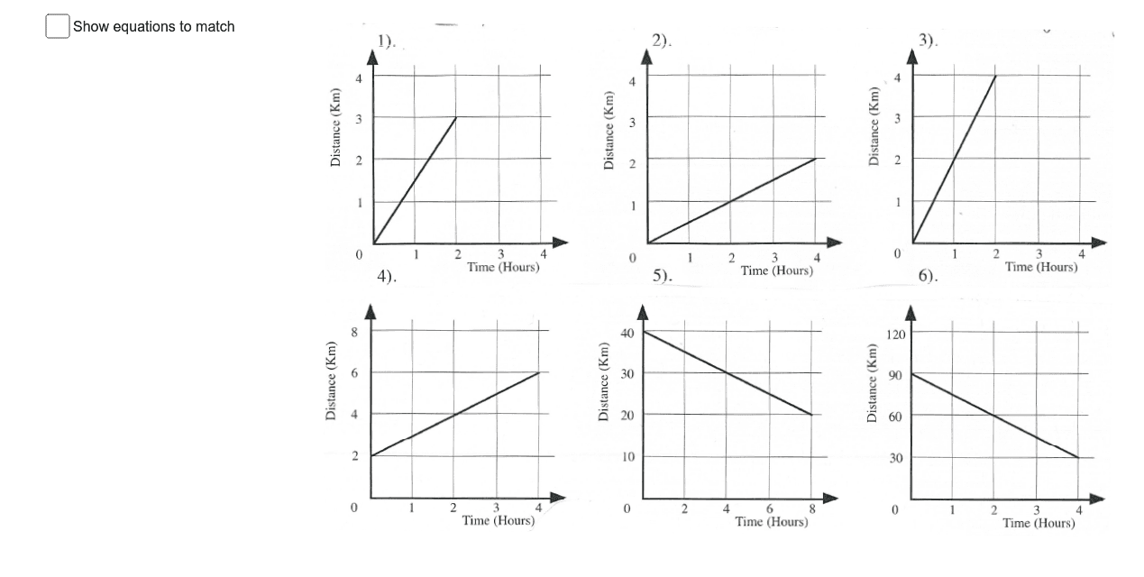Find equations to describe the distance from the start, for the journeys shown in the graphs. Press Enter to start activity