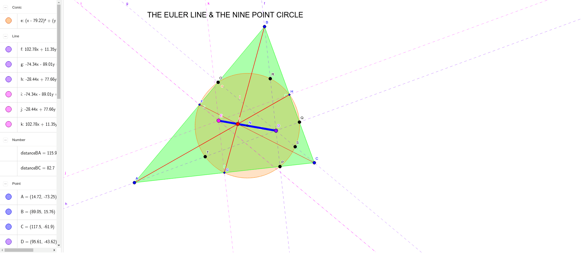 The orthocenter,the centroid and the circumcenter of a non-equilateral triangle are aligned; that is to say, they belong to the same straight line, called line of Euler.  In any triangle, the mid-points of its sides, the feet of its altitudes, and the mid Press Enter to start activity