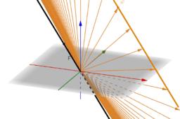 Espacio cociente 3D. Dimensión de \(F\) igual a 1.