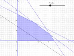 수학과 교육 2014년 3-4월호(103호) : 지오지브라를 활용한 부등식의 영역 지도