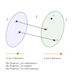 Funktionen auf Mengen mit 3 Elementen