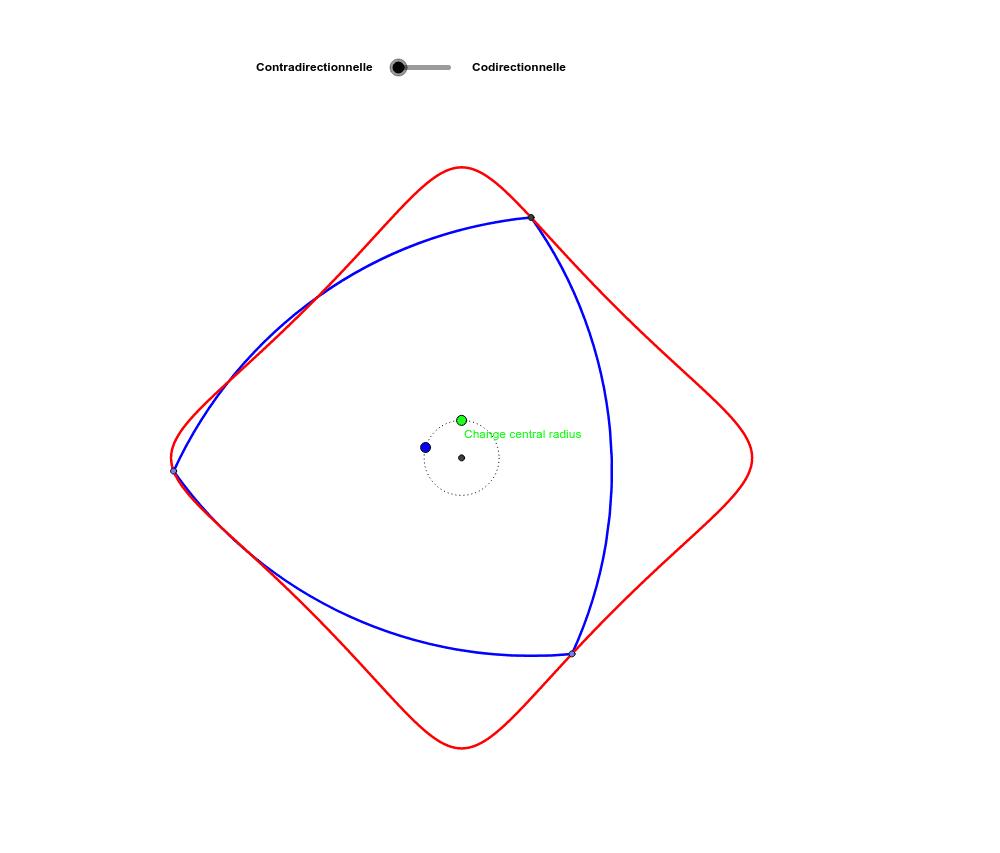 Triangle de Reuleaux et trou carré