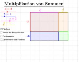 Kopie von Multiplikation von Summen