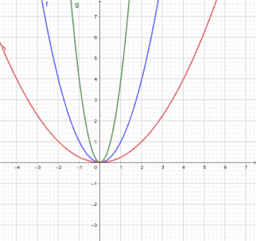 HW 3.3 Sec 1.3 Prb #4 a, b, c